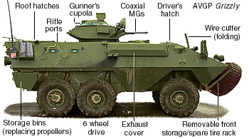 Grizzly important features - Source: Canadiansoldiers.com